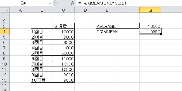 異常値を除いた平均値 TRIMMEAN